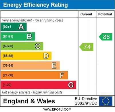 EPC Graph for Barley Close, Wallingford