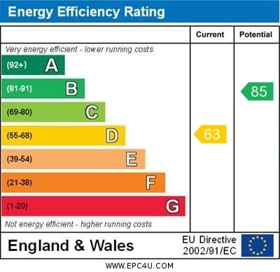EPC Graph for Hambleden Drive, Wallingford