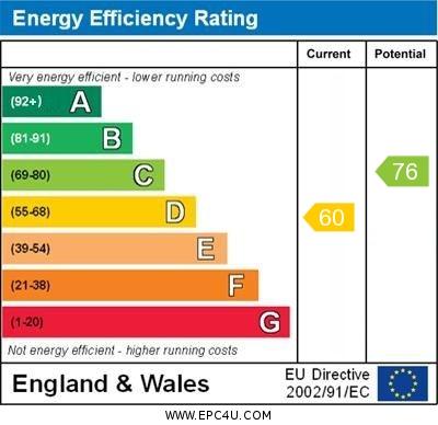 EPC Graph for Hartley Close, Shillingford