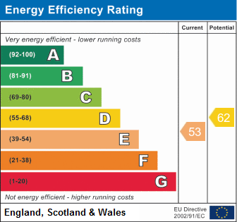 EPC Graph for Old Cottage, Checkendon