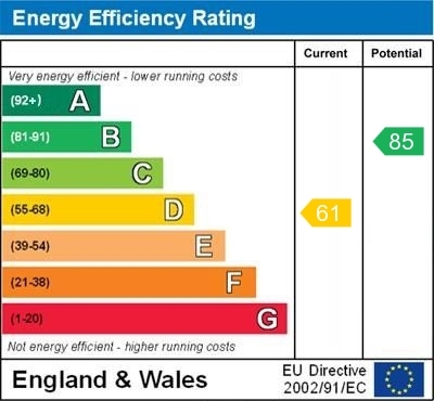 EPC Graph for Wilding Road, Wallingford